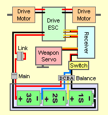 3S lipo battery balance connector power tap diagram
